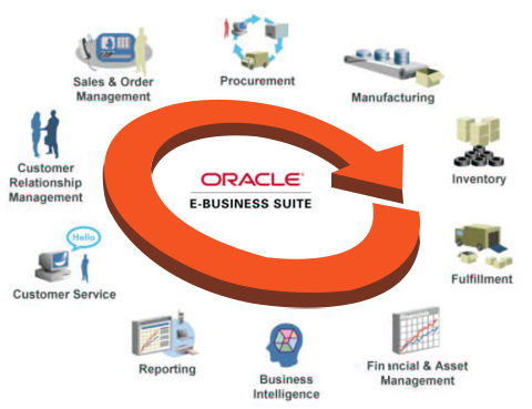 oracle-ebusiness-suite[1]